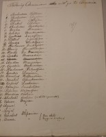 List of Names to Repatriate Armenia